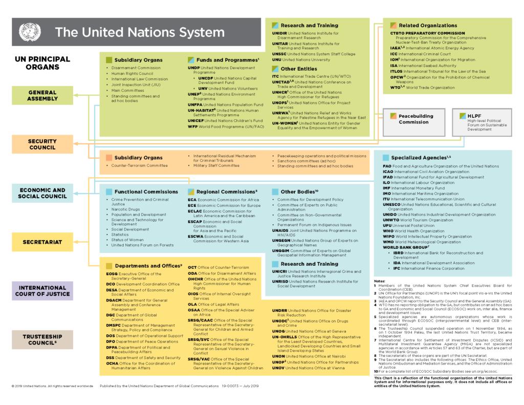18 00159e un system chart 17x11 4c en web