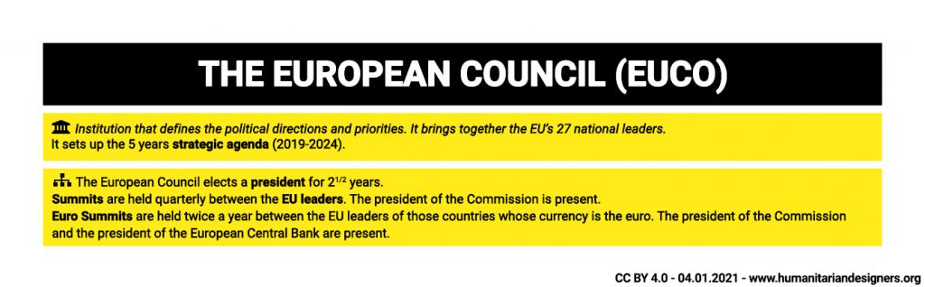 EU Institution The European Council EUCO 1